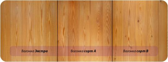 Lambris Bois Sous Toiture : Lambris bois sous toiture leroy merlin , Pose lambris mural bois